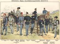 Cs. és Kir. gyalogság egyenruhái 1898-ban