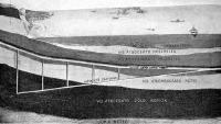 A calaisi csatorna alatt tervezett alagút metszete 2