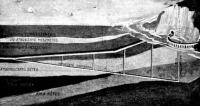 A calaisi csatorna alatt tervezett alagút metszete