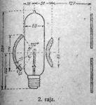 Gáztöltésű izzólámpa