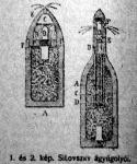 Silovszky-féle ágyúgolyók