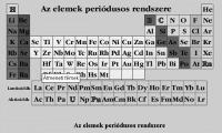 Az elemek periódusos rendszere