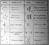 Audioncsöves készülékeknél használt alkatrészek műszaki jelzése